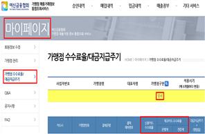 가맹점 매출거래정보 통합조회 시스템을 통한 확인 방법 인터넷 홈페이지 안내2